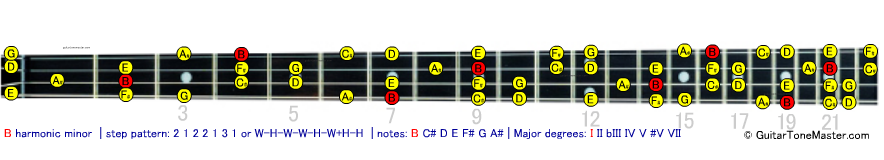 B harmonic minor bass scale