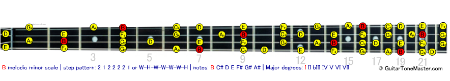 B melodic minor bass scale