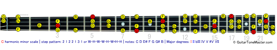 C harmonic minor bass scale