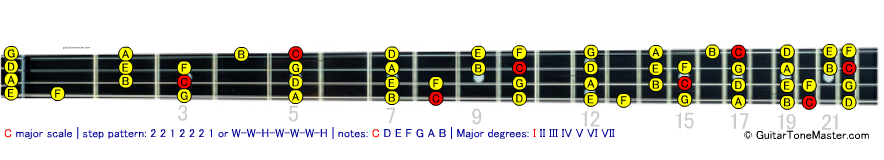 C major bass scale