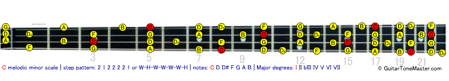 C melodic minor bass scale