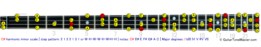C# Db harmonic minor bass scale