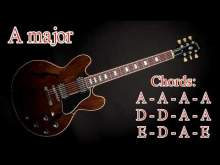 Embedded thumbnail for Slow Midnight Blues Style Guitar Backing track - A Major   60 bpm