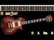 Embedded thumbnail for Punk Rock Ballad Guitar Backing Track - D major   78bpm