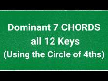 Embedded thumbnail for Dominant 7 - ONE CHORD WORKOUT - JAZZ - Backing Track Jam