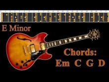 Embedded thumbnail for Soft Rock Ballad Style Backing Track Guitar Jam - E Minor | 110 bpm [NCTracks Release]