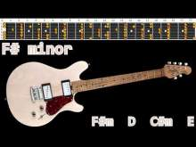 Embedded thumbnail for Epic Rock Ballad Guitar Backing Track - F# minor | 110bpm