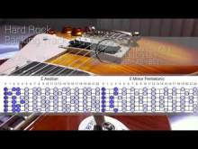Embedded thumbnail for Hard Rock Guitar Backing track [11]