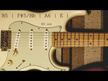 Embedded thumbnail for Slow Melodious Electric Guitar Ballad F# Minor /  E Major Jam
