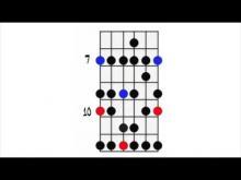 Embedded thumbnail for D major Backing Track