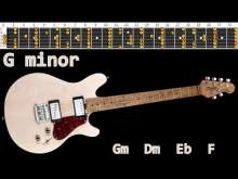 Embedded thumbnail for Amazing Rock Guitar Backing Track - G minor | 130bpm