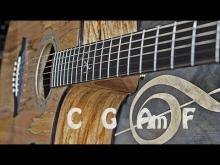 Embedded thumbnail for Acoustic Rock Guitar Backing Track C Major