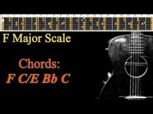 Embedded thumbnail for Wonderful Tonight Clapton Style Soft Rock Backing Track - F Major | 85 bpm