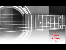 Embedded thumbnail for Emotional Ballad Guitar Backing Track in C