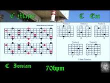 Embedded thumbnail for C Major Acoustic Guitar Backing Track, How to Improvise Perfect Solos Over Chord Changes