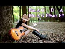 Embedded thumbnail for Slow Emotional Rock Ballad Backing Track - B Minor | 60 bpm