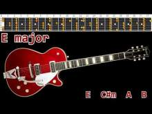 Embedded thumbnail for Light Pop Rock Guitar Backing Track - E major | 120bpm