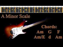 Embedded thumbnail for Soft Rock Ballad Style Backing Track For Improvisation - A Minor | 70 bpm