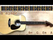 Embedded thumbnail for 80's Rock Ballad Guitar Backing Track - B minor | 95bpm