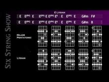 Embedded thumbnail for E Lydian Guitar Backing Track