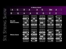 Embedded thumbnail for A Mixolydian* Guitar Backing Track