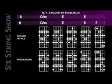 Embedded thumbnail for B 5/4 Major or Mixolydian Guitar Backing Track