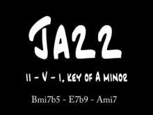 Embedded thumbnail for Backing Jam Track Jazz II-V-i A Minor