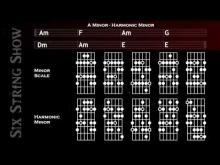 Embedded thumbnail for A Minor-Harmonic Minor Guitar Backing Track
