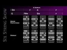 Embedded thumbnail for E Dorian Guitar Backing Track