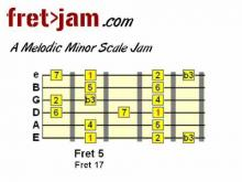 Embedded thumbnail for Melodic Minor Scale Backing Track - A Minor Guitar Backing Track